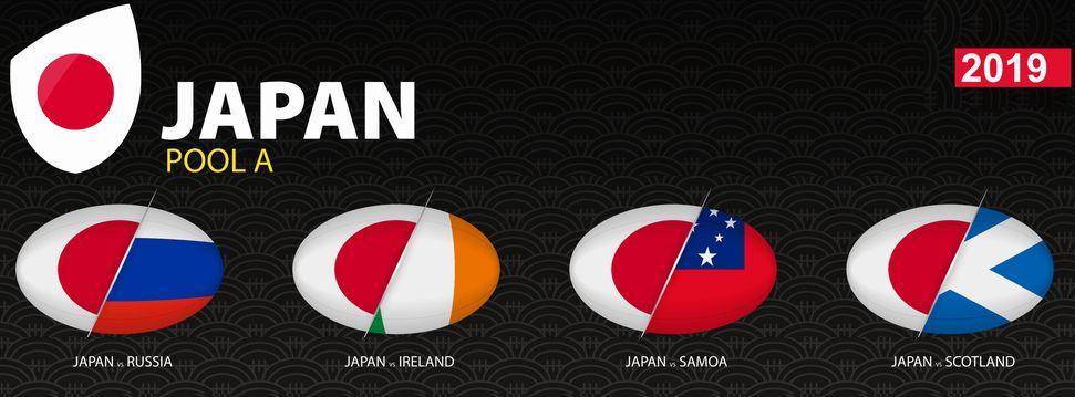 ラグビーワールドカップ2019の日本代表の対戦国
